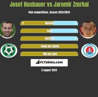 Josef Husbauer vs Jaromir Zmrhal h2h player stats