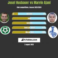 Josef Husbauer vs Marvin Ajani h2h player stats
