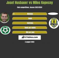 Josef Husbauer vs Milos Kopecny h2h player stats