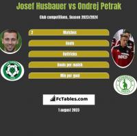 Josef Husbauer vs Ondrej Petrak h2h player stats