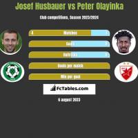 Josef Husbauer vs Peter Olayinka h2h player stats