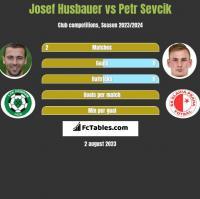 Josef Husbauer vs Petr Sevcik h2h player stats