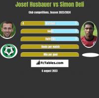 Josef Husbauer vs Simon Deli h2h player stats