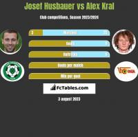 Josef Husbauer vs Alex Kral h2h player stats