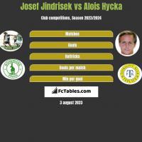 Josef Jindrisek vs Alois Hycka h2h player stats
