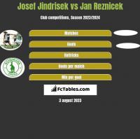 Josef Jindrisek vs Jan Reznicek h2h player stats