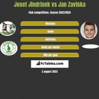 Josef Jindrisek vs Jan Zaviska h2h player stats