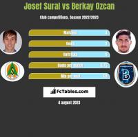 Josef Sural vs Berkay Ozcan h2h player stats