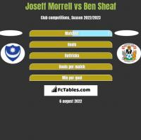 Joseff Morrell vs Ben Sheaf h2h player stats