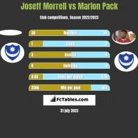 Joseff Morrell vs Marlon Pack h2h player stats