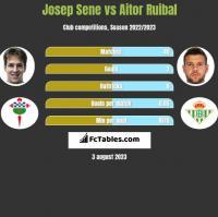 Josep Sene vs Aitor Ruibal h2h player stats