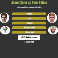 Josep Sene vs Aleix Febas h2h player stats