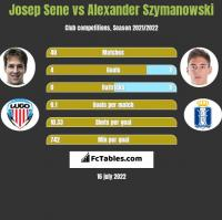 Josep Sene vs Alexander Szymanowski h2h player stats