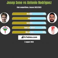 Josep Sene vs Antonio Rodriguez h2h player stats