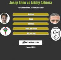 Josep Sene vs Ariday Cabrera h2h player stats