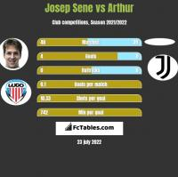 Josep Sene vs Arthur h2h player stats