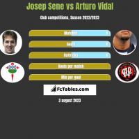 Josep Sene vs Arturo Vidal h2h player stats