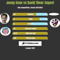 Josep Sene vs David Timor Copovi h2h player stats