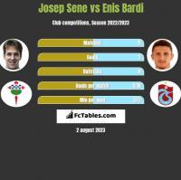 Josep Sene vs Enis Bardi h2h player stats