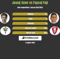 Josep Sene vs Faycal Fajr h2h player stats
