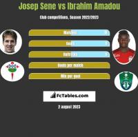 Josep Sene vs Ibrahim Amadou h2h player stats