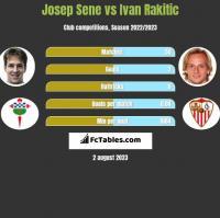 Josep Sene vs Ivan Rakitić h2h player stats