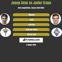 Josep Sene vs Javier Eraso h2h player stats