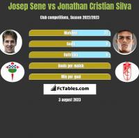 Josep Sene vs Jonathan Cristian Silva h2h player stats