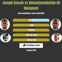 Joseph Amoah vs Almoatasembellah Ali Mohamed h2h player stats