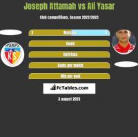 Joseph Attamah vs Ali Yasar h2h player stats