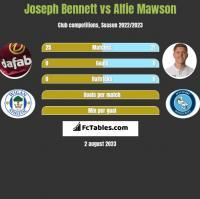 Joseph Bennett vs Alfie Mawson h2h player stats