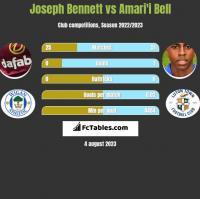 Joseph Bennett vs Amari'i Bell h2h player stats