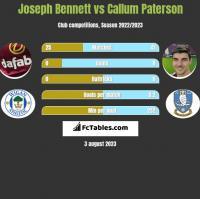 Joseph Bennett vs Callum Paterson h2h player stats