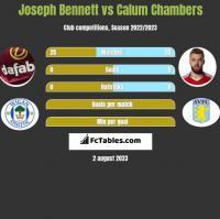 Joseph Bennett vs Calum Chambers h2h player stats