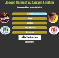 Joseph Bennett vs Darragh Lenihan h2h player stats