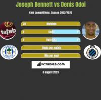 Joseph Bennett vs Denis Odoi h2h player stats