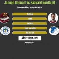 Joseph Bennett vs Haavard Nordtveit h2h player stats