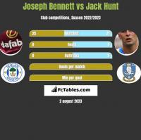 Joseph Bennett vs Jack Hunt h2h player stats