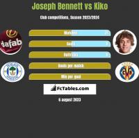 Joseph Bennett vs Kiko h2h player stats