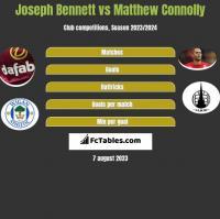 Joseph Bennett vs Matthew Connolly h2h player stats