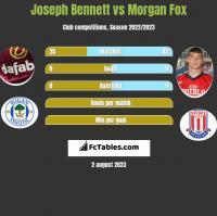 Joseph Bennett vs Morgan Fox h2h player stats