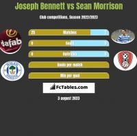 Joseph Bennett vs Sean Morrison h2h player stats