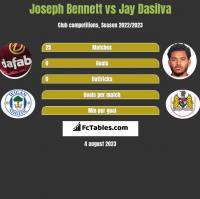 Joseph Bennett vs Jay Dasilva h2h player stats