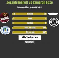 Joseph Bennett vs Cameron Coxe h2h player stats