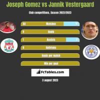 Joseph Gomez vs Jannik Vestergaard h2h player stats