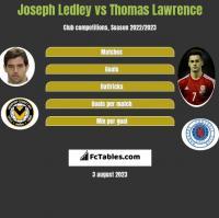 Joseph Ledley vs Thomas Lawrence h2h player stats