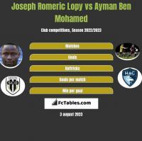 Joseph Romeric Lopy vs Ayman Ben Mohamed h2h player stats
