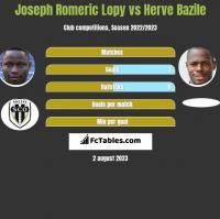 Joseph Romeric Lopy vs Herve Bazile h2h player stats