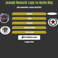 Joseph Romeric Lopy vs Kevin Diaz h2h player stats
