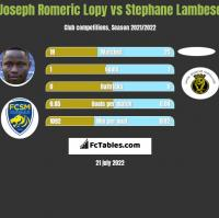 Joseph Romeric Lopy vs Stephane Lambese h2h player stats